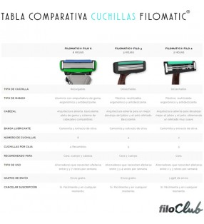 Microsoft office 365 busines standard esd